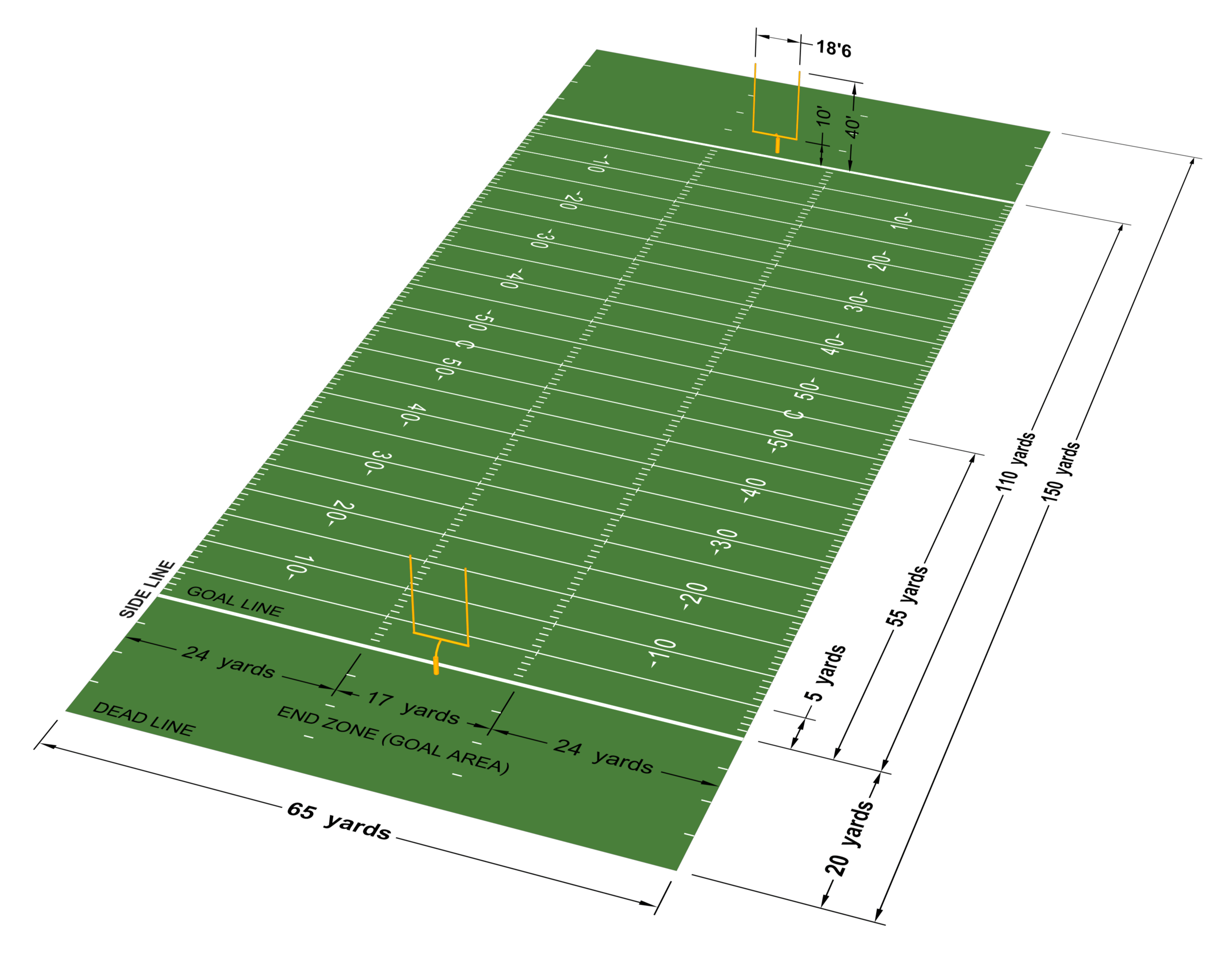 Canadian rules football field