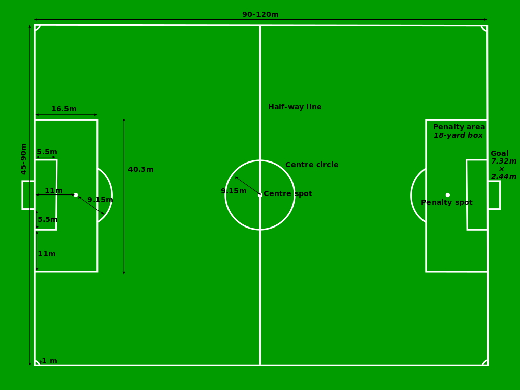 soccer ground dimensions