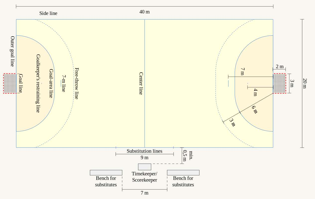 team handball court dimensions