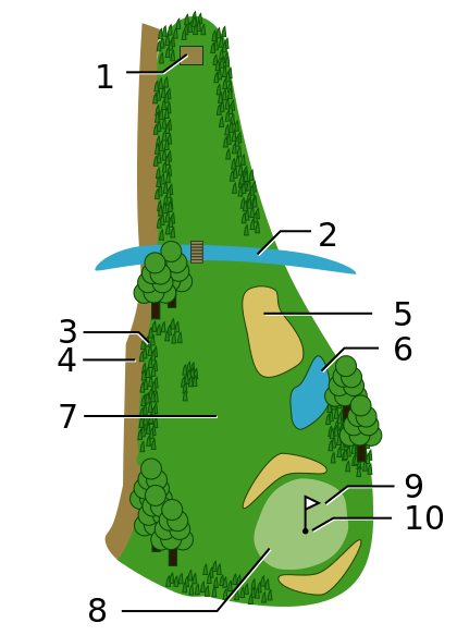 golf course diagram