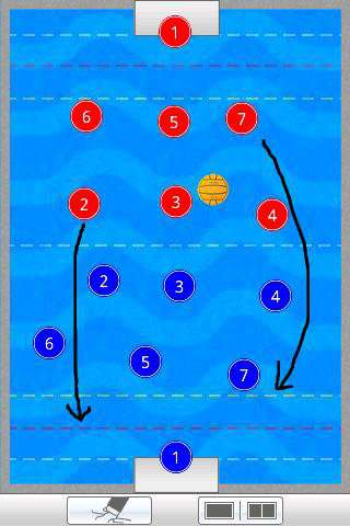 Water Polo playing positions