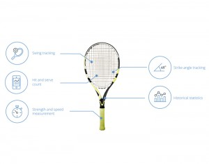 Advanced features of smart racket