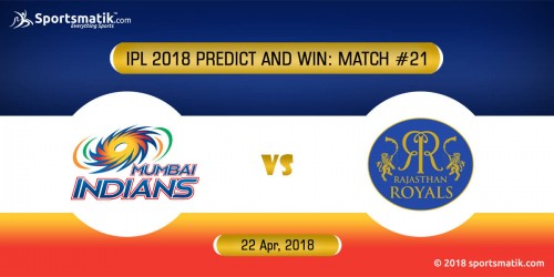 IPL 2018 Predict and Win: Match #21