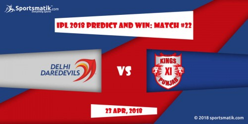 IPL 2018 Predict and Win: Match #22
